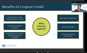 logicalmodel.png